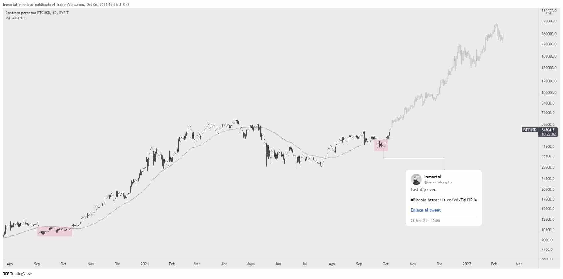 ünlü analist'ten solana i̇çin rekor yükseliş açıklaması! %60'lık bir yükseliş'ten önce hangi altcoin'i biriktirdiğini söyledi? 28